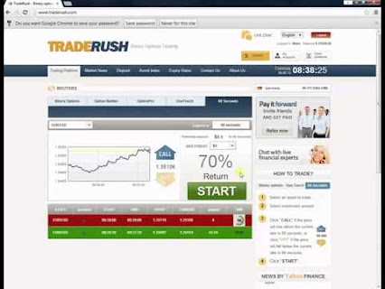 Binary option no loss strategy