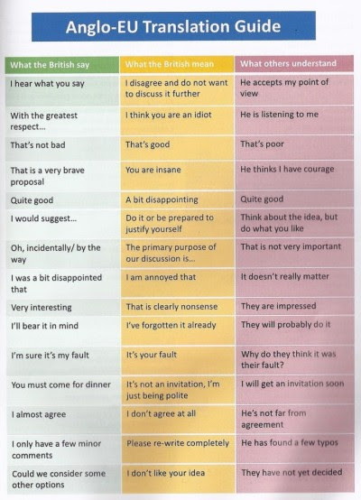 ilovecharts:  Anglo-EU Translation Guide via Andy, from London