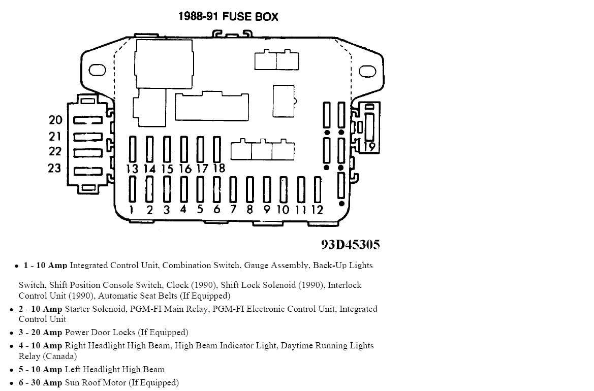 91 Civic Fuse Box Wiring Diagram Write Scene A Write Scene A Lechicchedimammavale It