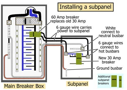 Radiant Gas Heaters Wiring Diagram on graphical electric, raypak pool, chromalox immersion, for p3lbx12f08001, atwood hot water, aerothermes gas unit, watlow immersion, for hz514, suburban water, dayton gas,