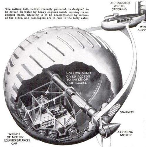 6 invenções incríveis esquecidas no passado