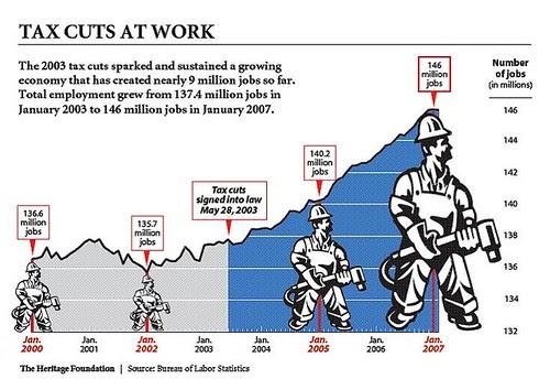 taxcutswork