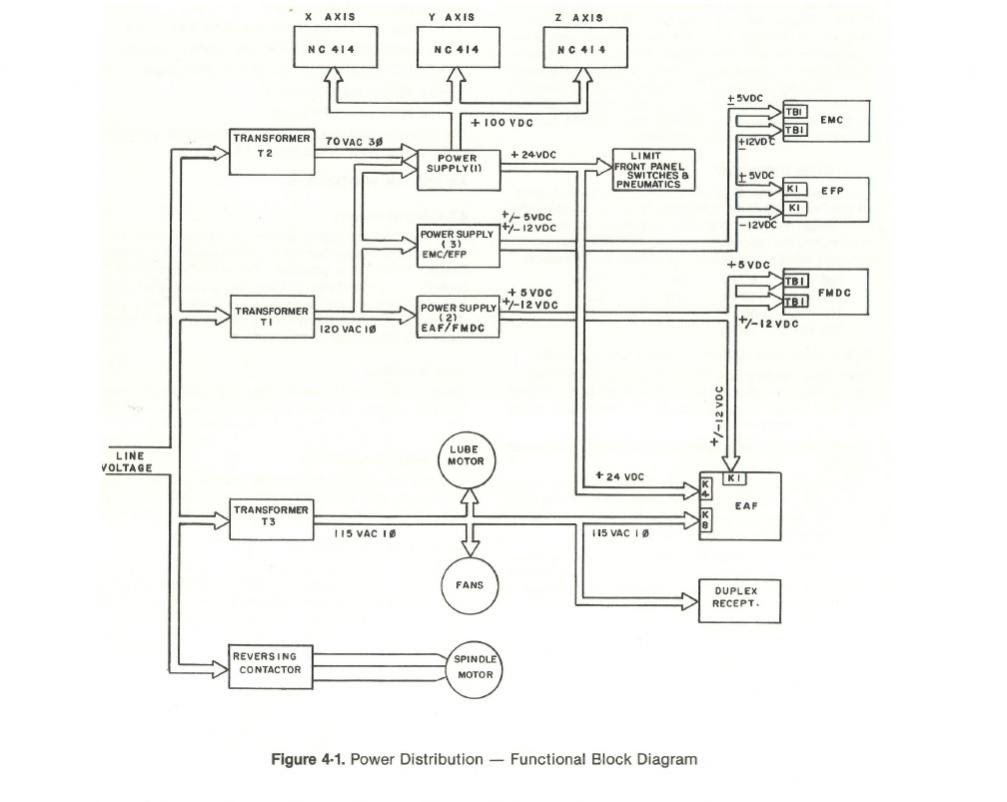 480 Single Phase Transformer Wiring Diagram Full Version Hd Quality Wiring Diagram Roca Jaimemaregion Fr