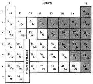 Qumica 2 medio historia de la tabla peridica urtaz Images