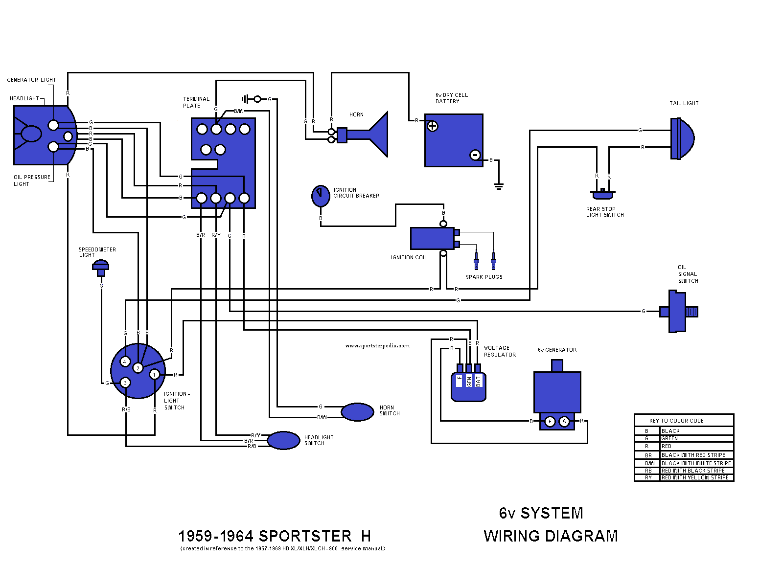 Ironhead Illustrated Wiring Diagrams The Sportster And Buell Motorcycle Forum The Xlforum