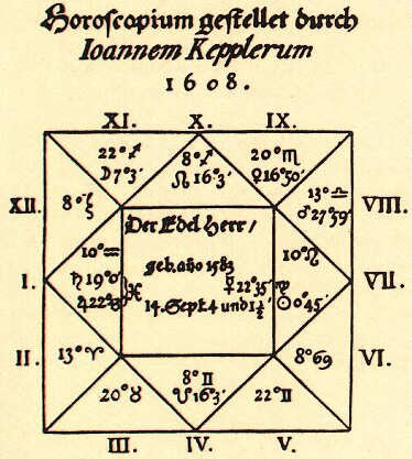Kepler - Astrologia