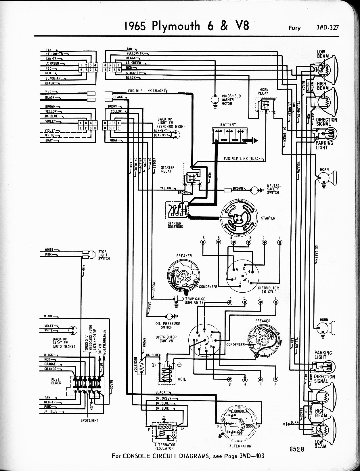 1955 Dodge Engine Wiring Diagram Free Picture Wiring Diagram Engine Engine Graniantichiumbri It