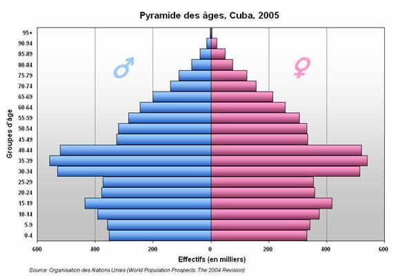 Pyramide_Cuba2005.png