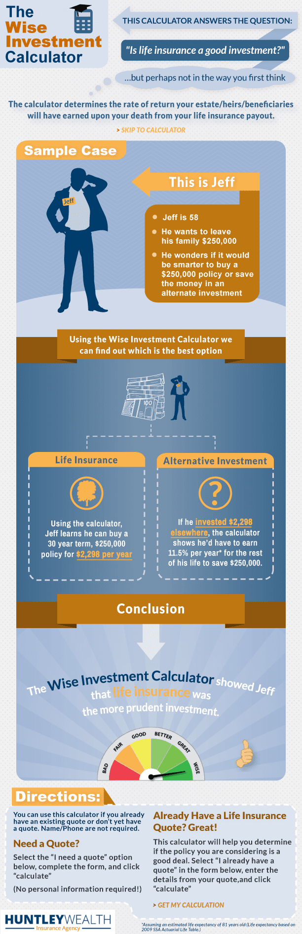 Wise Investment Life Insurance Calculator | Huntley Wealth ...