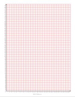 Single Quadrant Graph Paper | STEM Sheets