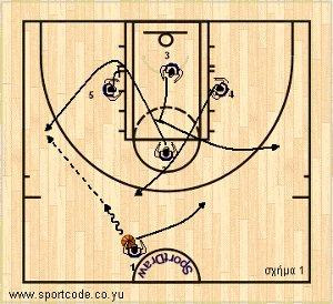 euroleague2010_11_caja_diamond_01a