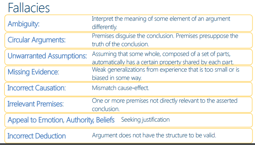 unwarranted assumptions critical thinking Hmmm, what is critical thinking whether unwarranted assumptions have been made the potential implications and consequences of a given solution.