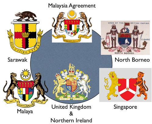 Malaysia Agreement- 20 point-18 point sabah sarawak