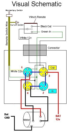 Diagram 12v Winch Switch Wiring Diagram Full Version Hd Quality Wiring Diagram Diagramdr 1annuaire Pro Fr