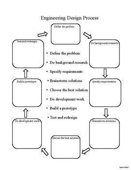 Engineering Design Process Template by Igoe2school | TpT