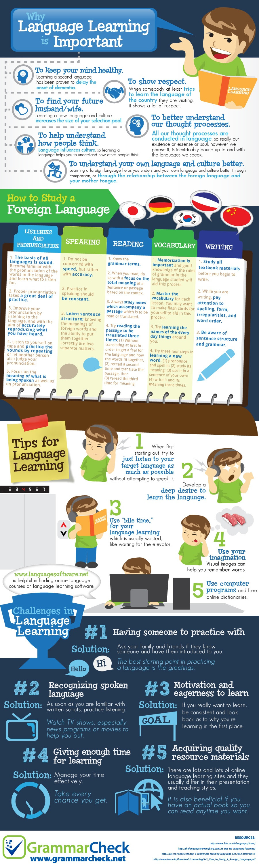 Why-Language-Learning-is-Important-Infographic