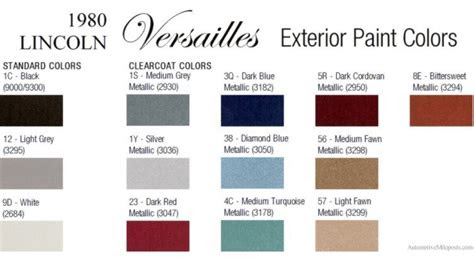 lincoln versailles paint codes