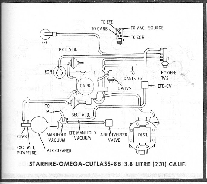 Gm 38 Engine Vacuum Line Diagram