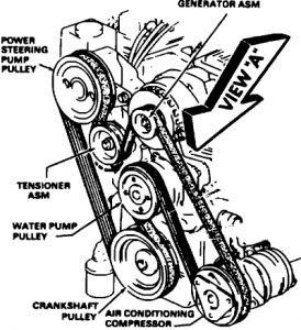 30 2001 Buick Lesabre Belt Diagram - Wiring Diagram List