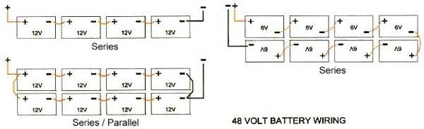 Diagram Ezgo 48 Volt Battery Wiring Diagram Full Version Hd Quality Wiring Diagram Rewiringk Mormilearredamenti It