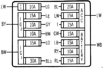 Mazda 626 1978 1982 Fuse Box Diagram Auto Genius
