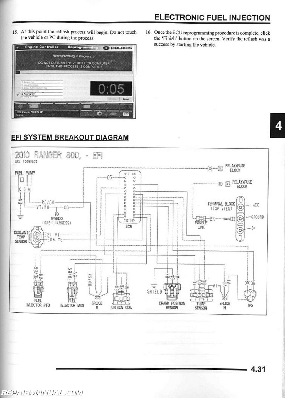 Polaris 6x6 Wiring Diagram 2005 Silverado Engine Wiring Harness Diagram 1994 Chevys Holden Commodore Jeanjaures37 Fr