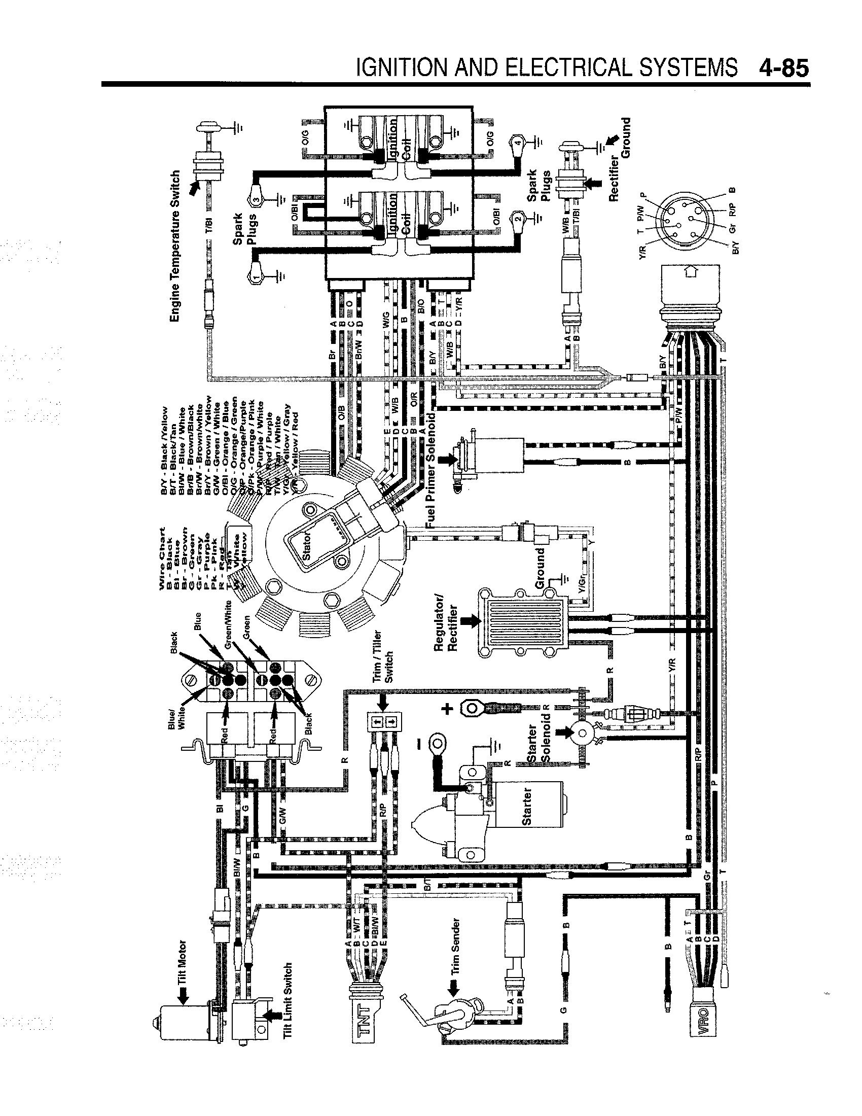 Diagram Fiat Panda 100 Hp Wiring Diagram Full Version Hd Quality Wiring Diagram Pvdiagramxboxer Facilesicuro It