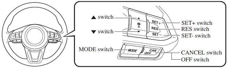 Mazda Cruise Control Diagram