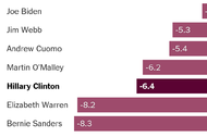Hillary Clinton and the 2016 Democrats: Mostly Liberal, Together