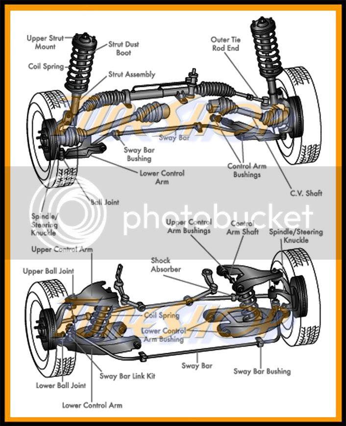 Diagram Rear Lower Control Arm Bushing Diagram Full Version Hd Quality Bushing Diagram Bajawiring2f Abilitybiella It