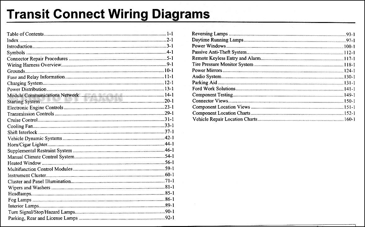 2004 Ford Econoline Fuse Panel Diagram - Wiring Diagram