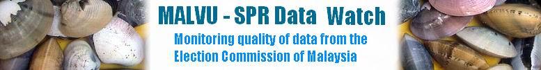MALVU - SPR Data Watch