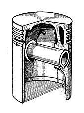 Piston - Wikipedia