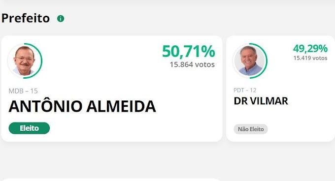 Antonio Almeida é reeleito Prefeito em Acopiara-CE