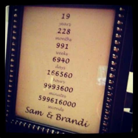Happy 19th Anniversary to us:)   Anniversary   Pinterest