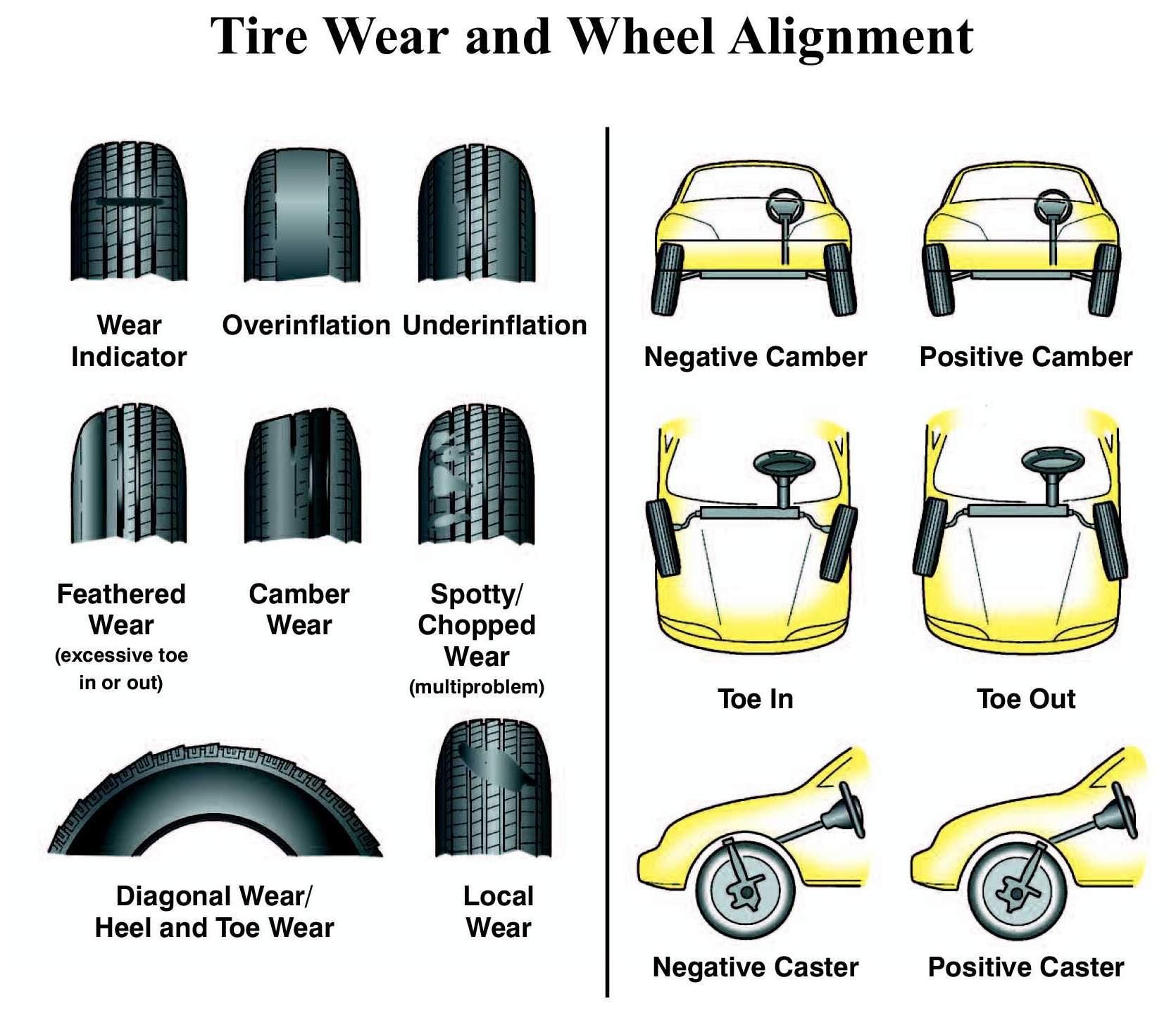 tire align