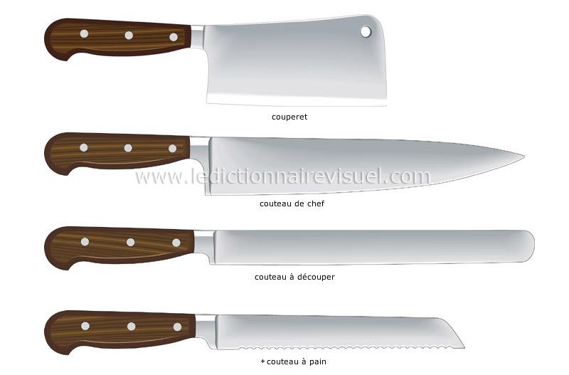 Autour de la gastronomie ustensiles de cuisine - Liste ustensile de cuisine ...