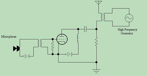 Basic Circuits combine to make Complex Circuits