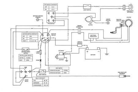 John Deere Z445 Drive Belt Diagram - Wiring Site Resource