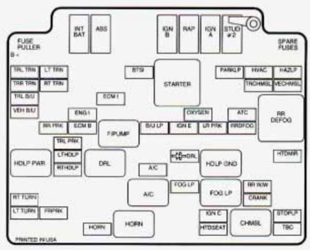 98 Chevy Blazer Fuse Block Wiring Diagram