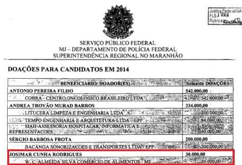 Candidatos-2014