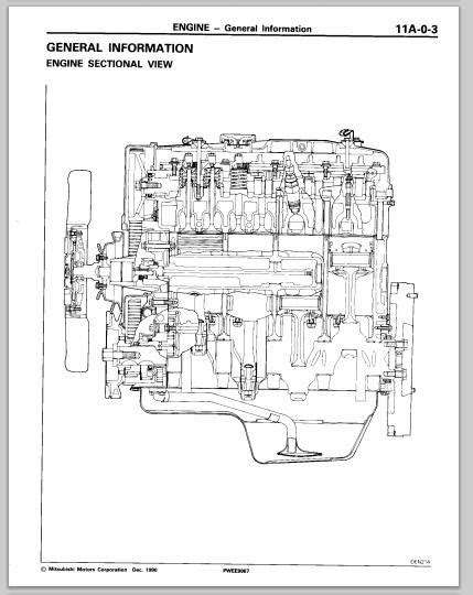 Technology News Otohui: MITSUBISHI ENGINE 4D56 1991-1993