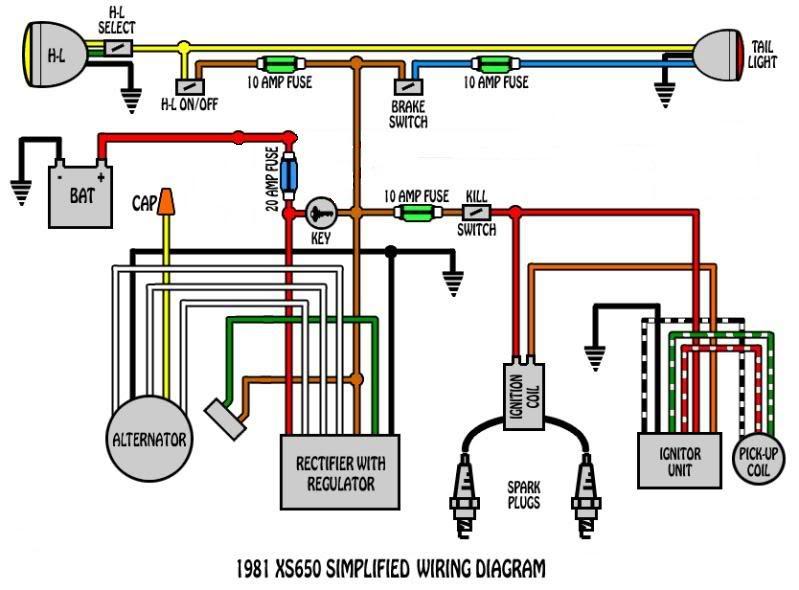 Cb750 Chopper Wiring Diagram 750 - Wiring Diagram | 1981 Cb 750 C Honda Wiring Diagram |  | Wiring Diagram