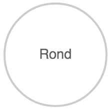 rond