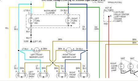 97 Gmc Sonoma Radio Wiring Diagram - Wiring Diagram