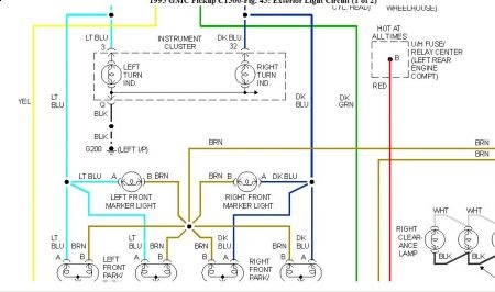 WIRING       DIAGRAM    FOR 2000    GMC    SONOMA