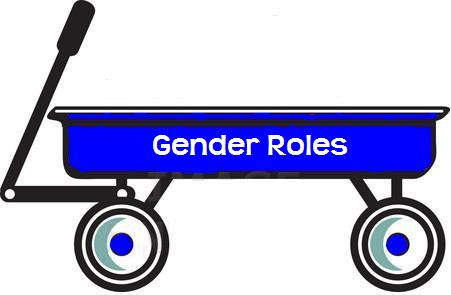 http://webpages.scu.edu/ftp/mgaletto/wagons/Gender%20roles.JPG