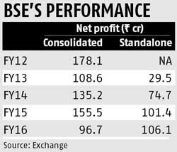 BSE shares get fizz back in grey market