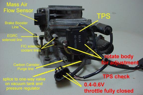 86 Nissan Pickup Wiring Diagram