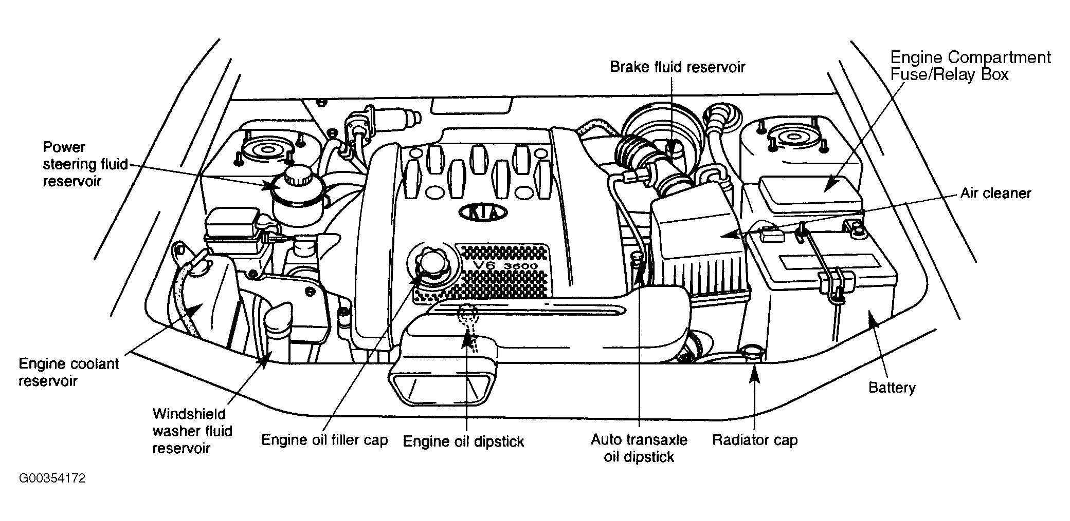 2002 Kia Sedona Engine Diagram | My Wiring DIagram
